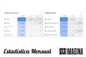Estadística Mensual
